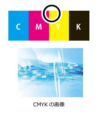 カラーモードの説明 CMYK