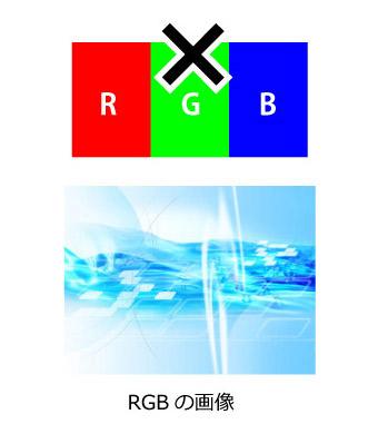 カラーモードの説明 RGB